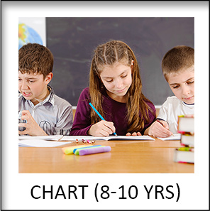stages of development in children and teens and link their development ...